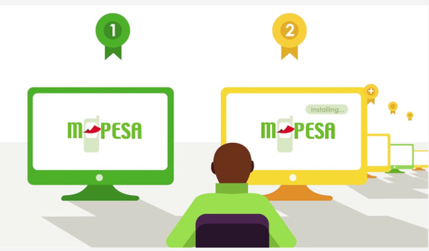 M-pesa API integration